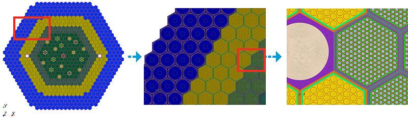 MONJU reactor core mesh